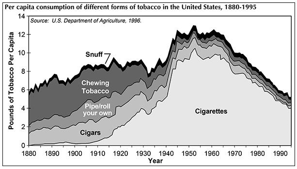 Buy Gitanes cigarettes Cambridge